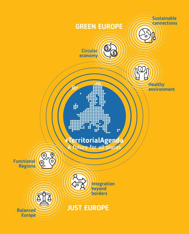 The aim of the Territorial Agenda 2030